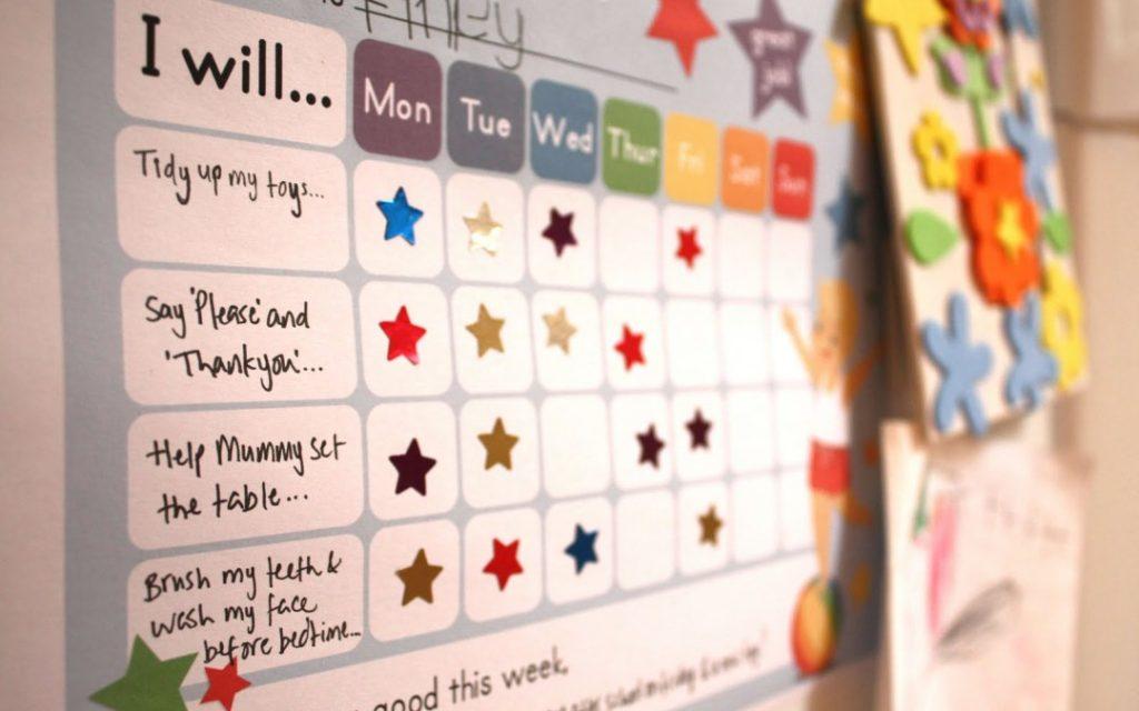 parent child reward system 1024x640 1